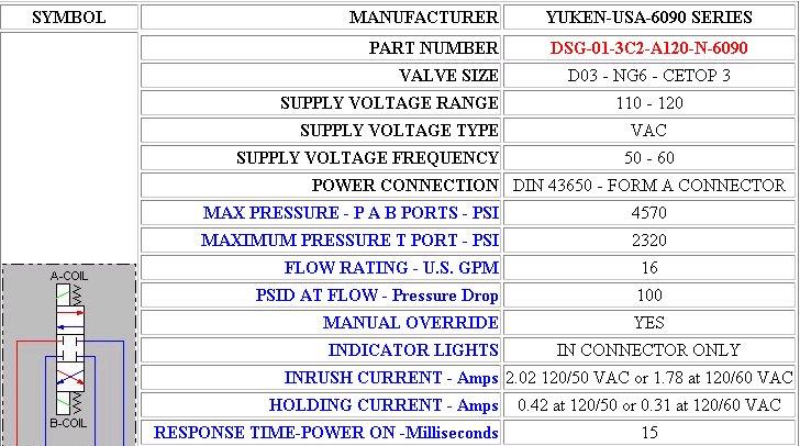 InterchangeIT - Hydraulic, Pneumatic & Electrical Controls!